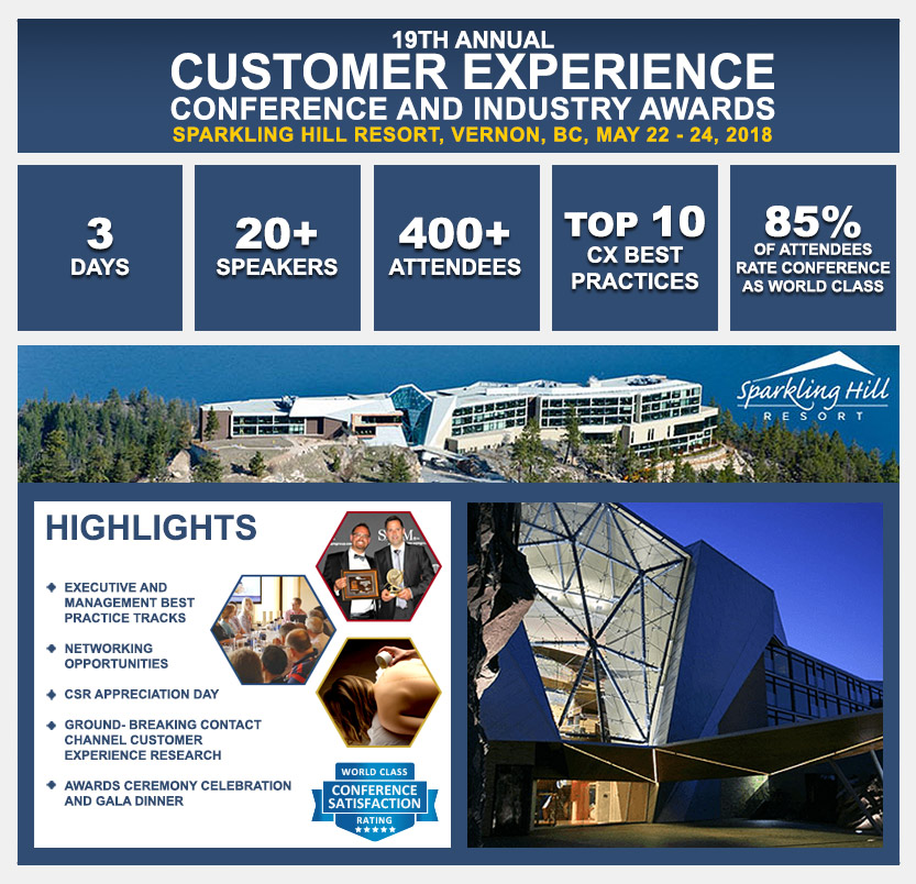 contact channels, fcr best practices, conference, awards