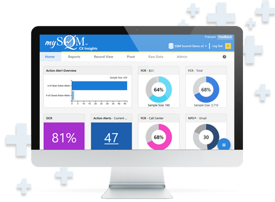 The mySQM CX Management Software dashboard view shown on a desktop monitor.