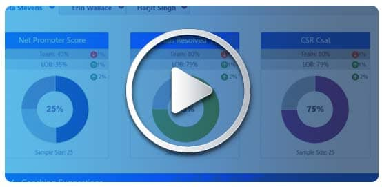 Screenshot of the mySQM CX Management Software demo video, showing KPI graphs. This link goes to a page featuring an informative video on the software.