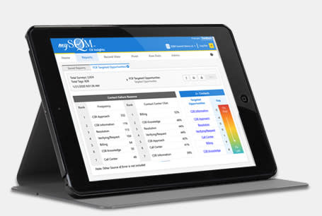 Ipad on an angle with mySQM CX Management software on the screen.
